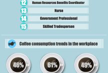 Coffee / All about coffee!