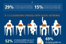 Sosiale medier - social media