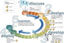 Analisis Rekayasa Sistem