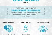 Things to try in 2015 / Brain training 2015