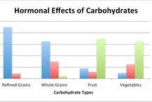 Metabolic Effect training / by Jennifer Stafford
