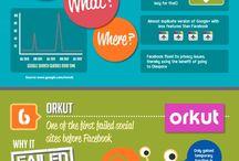 Infografiche