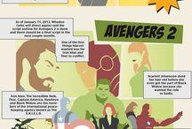 Infographics Movies