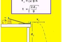 my physics board