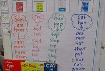 Thinking Maps / Because they make kids smart...