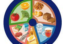 Thema voeding