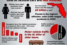 infografics / by r c