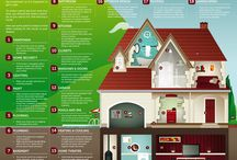 Buying a Home - KC Real Estate / Buying a home is a BIG step! Check out these pins, then give us a call to help you with all your home buying needs throughout the Metro KC Real Estate area.  Kim & Brett Pickett 913-787-1870 / by Kim Pickett