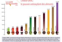 anti-oxydants