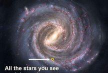 Universum, väntar du på mig?