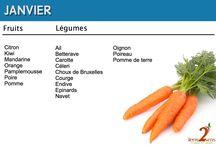 Calendrier du jardin / Les fruits et légumes de saison