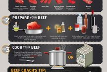 You Deserve a Braise! / The final result of this slow cooking method is tender beef that melts in your mouth. Braising (or Pot Roasting) is the method of choice for large, less tender cuts of beef such as a Pot Roast or Brisket, using a small amount of liquid.