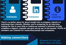 DATA LINKEDIN / by Lewis Wingrove