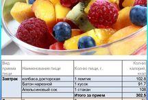 Для диеты