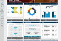 Porto Seguro - UX UI Portal da Produção