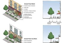 Urban Design Guideline
