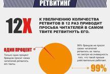 Маркетинг в социальных сетях / Материалы для продвижения бизнеса с подошью SMM/