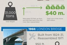 Historical Infographics