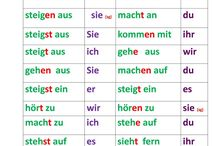 Nemčina trennbare verben