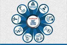 Multisoft 360 Learning Solution
