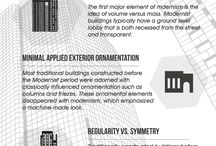 Infographics / infographics about Real Estate