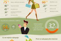Infographics (infografiky)