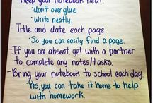 Interactive notebooks - Math