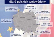Programy operacyjne 2014-2020 dla Polski