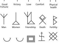 Symbols: and their meanings
