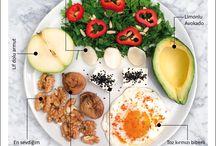 Sağlıklı Kahvaltı / Healthy Breakfast / Sağlıklı kahvaltı tabakları / Healthy breakfast plates