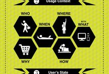 Knowledge: User Experience & User Interface