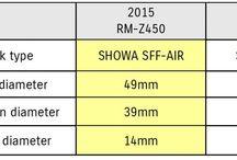 Suzuki RM-Z450 2015 / Photos and information on the 2015 release of the Suzuki RM-Z450
