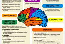Neuropsy