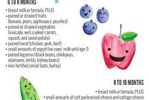 Nutrition for Babies and Toddlers