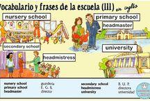 Inglés / Inglés- vocabulario