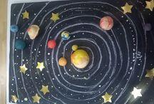 διάστημα-πλανήτες / δραστηριότητες σχετικά με τους πλανήτες και το διάστημα