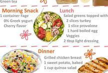 Post pregnancy / Food