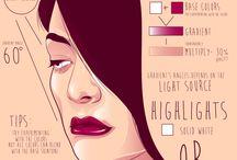 adobe illustrator study
