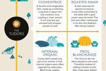 Food history
