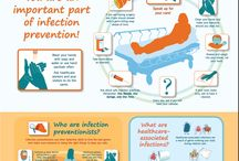 Infection Prevention Week / by Doylestown Health