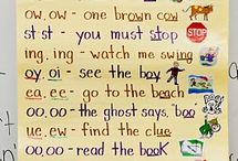 5th Grade Spelling / by Cynthia Slane