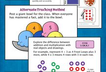 Year 4 Mathematics / Ideas to support Australian Curriculum: Mathematics for Year 4