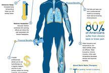 Wellness und Gesundheit