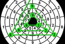 Vortex mathematics