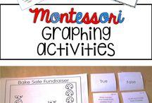 montessorikiwi montessori resources / montessori resources from montessorikiwi.com