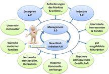 Wirksame Beziehungsarbeit für vitale Unternehmen, Nagold / Wirksame Beziehungsarbeit für vitale Unternehmen - Selbstführung, Kommunikation, Beziehungsmarketing, Mitarbeiterführung, Teamführung, Konfliktlösung, Organisation, Change, Vertrieb & Service