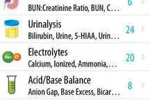 Labs results
