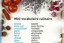 Mini vocabulaire français / Tips de vocabulario para mejorar tu francés