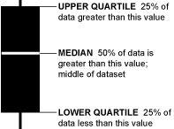 Maths - Data