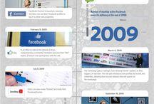 Infographics - Social media